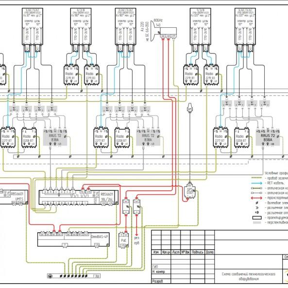 Инженерное оборудование, <br> подраздел - сети связи